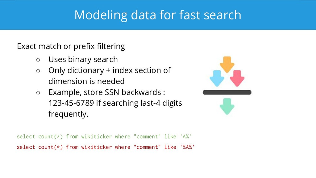 Modeling data for fast search Exact match or pr...