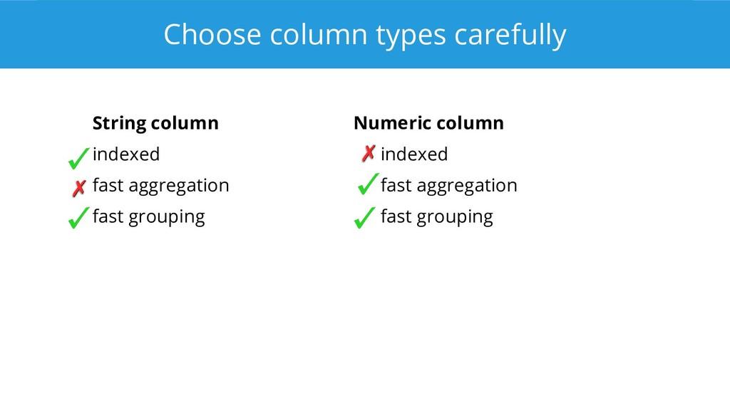 Choose column types carefully String column ind...