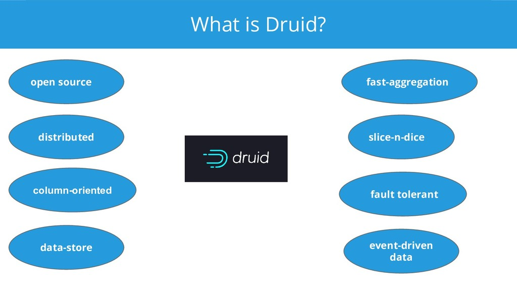What is Druid? open source distributed column-o...