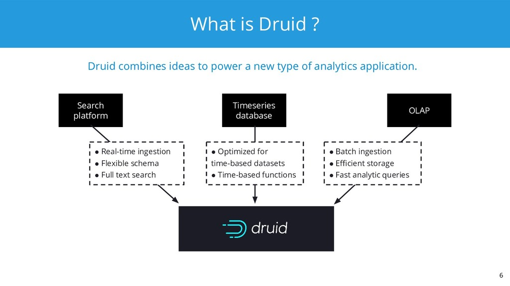 What is Druid ? 6 Search platform OLAP ● Real-t...
