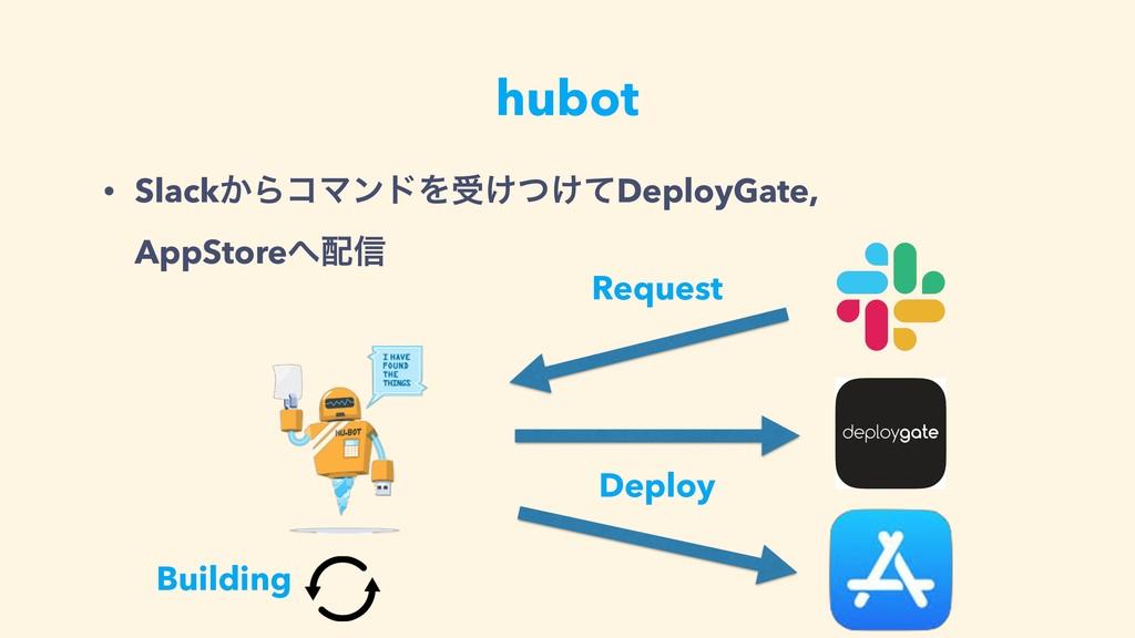 hubot • Slack͔ΒίϚϯυΛड͚͚ͭͯDeployGate, AppStore...