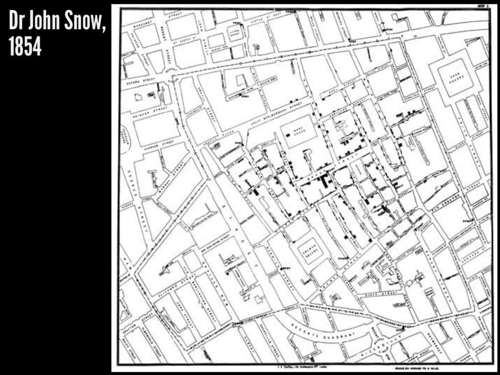 Dr John Snow, 1854
