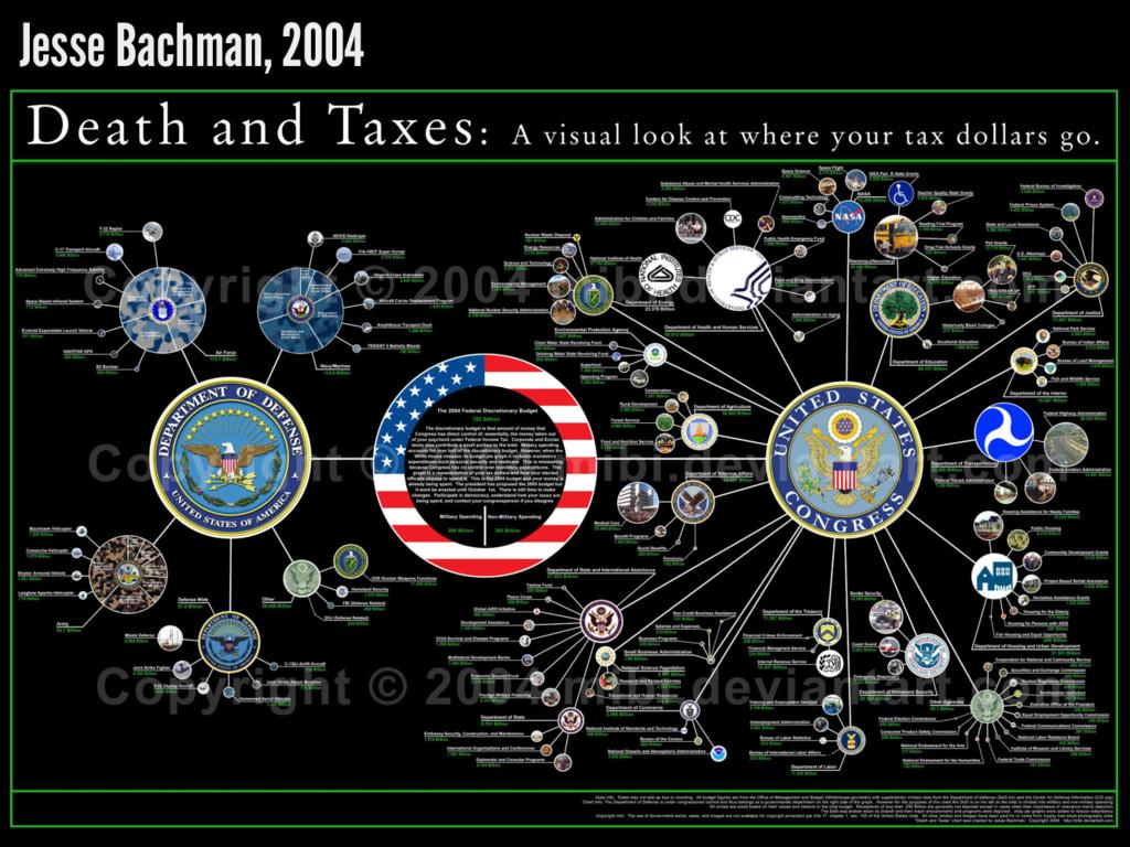 Jesse Bachman, 2004