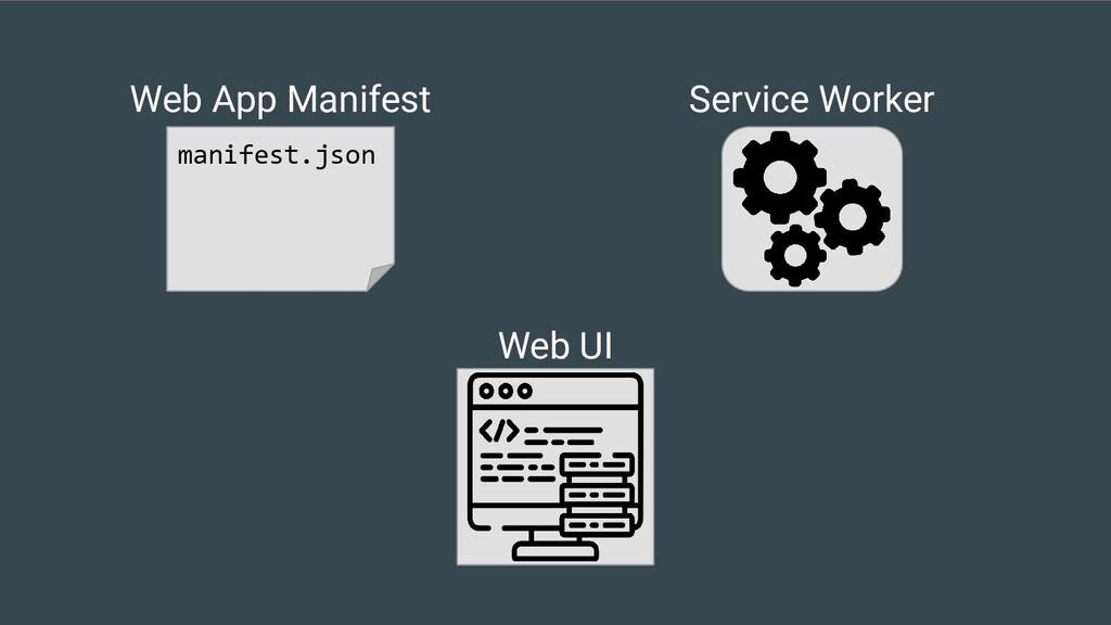 manifest.json Web App Manifest Service Worker W...