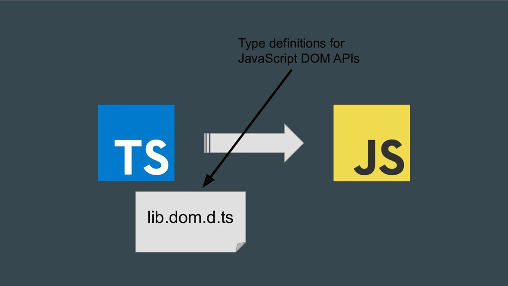 lib.dom.d.ts Type definitions for JavaScript DO...