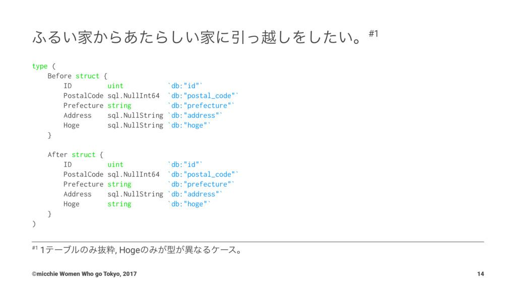 ;Δ͍Ո͔Β͋ͨΒ͍͠ՈʹҾͬӽ͠Λ͍ͨ͠ɻ#1 type ( Before struct {...