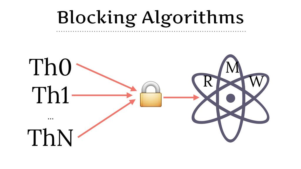 Blocking Algorithms  Th0 Th1 … ThN ⚛ R M W