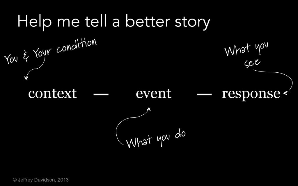 © Jeffrey Davidson, 2013 – – context You & Your...