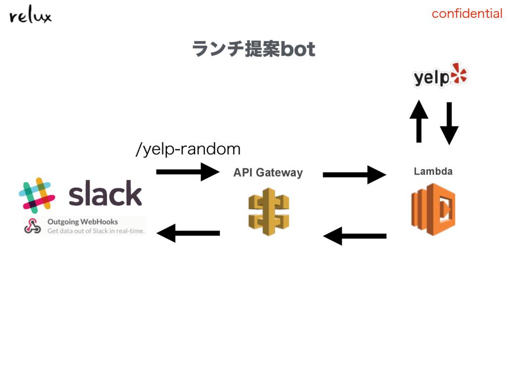 DPOpEFOUJBM Lambda ϥϯνఏҊCPU API Gateway ZFMQ...