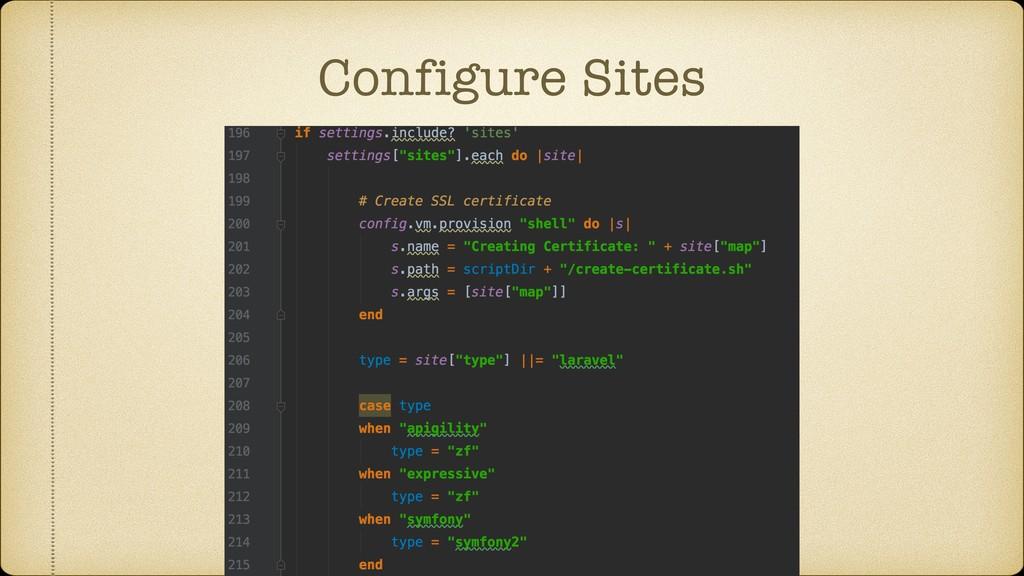 Configure Sites