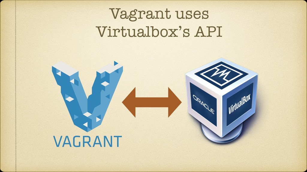 Vagrant uses Virtualbox's API