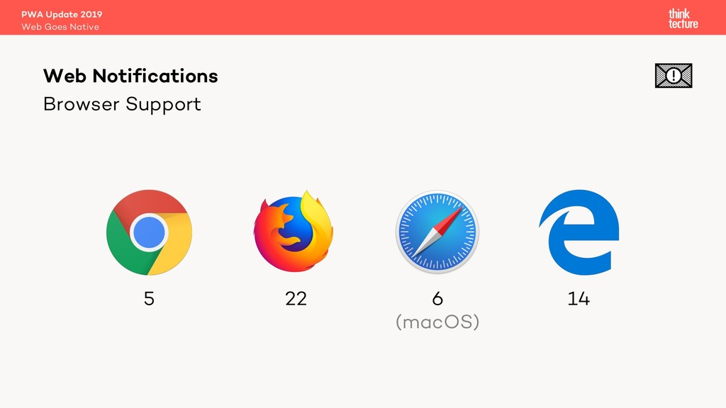 Browser Support PWA Update 2019 Web Goes Native...