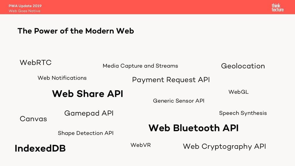 The Power of the Modern Web Web Share API Gamep...