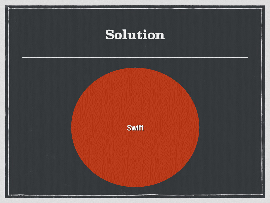 Solution Objective-C Swift
