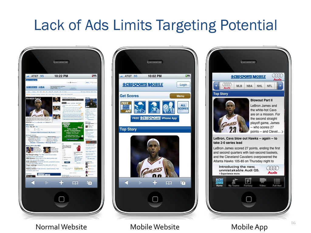 16 Lack of Ads Limits Targeting Potential Norma...