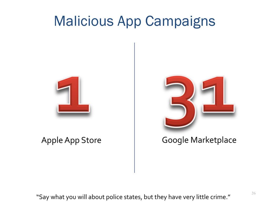26 Apple App Store  Google Marketpl...