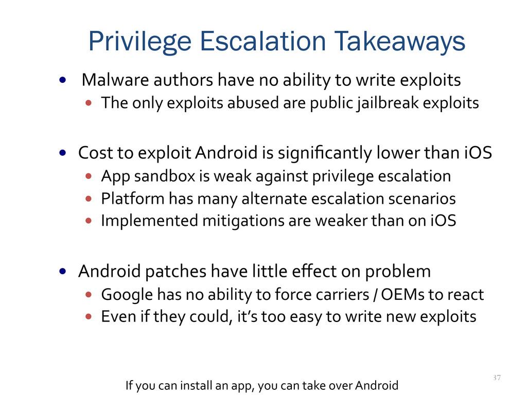 37 Privilege Escalation Takeaways — Malware...