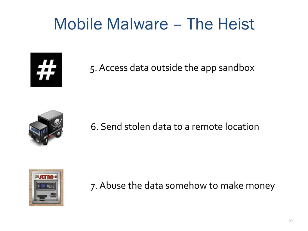 10 Mobile Malware – The Heist 5. Access d...