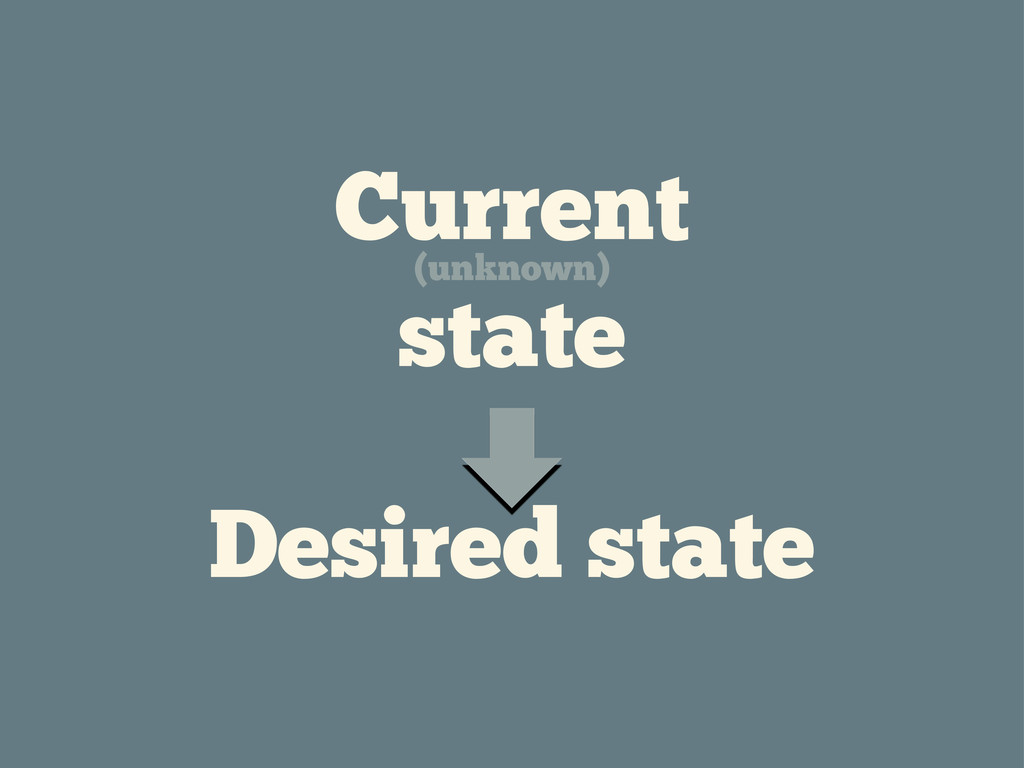 Current (unknown) state Desired state