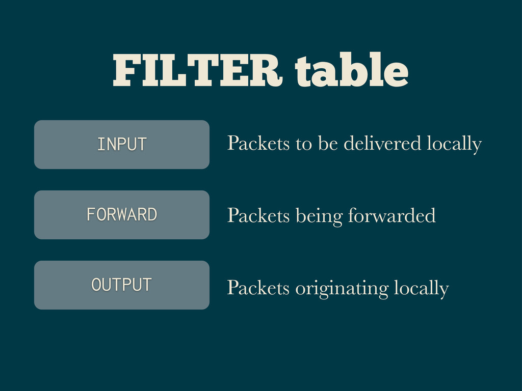 INPUT FORWARD OUTPUT Packets originating locall...