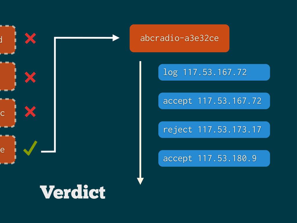 d e ec ce abcradio-a3e32ce log 117.53.167.72 ac...