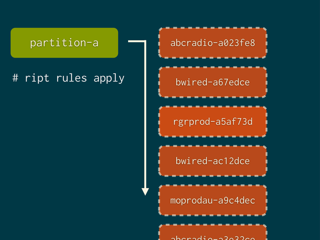 # ript rules apply partition-a abcradio-a023fe8...