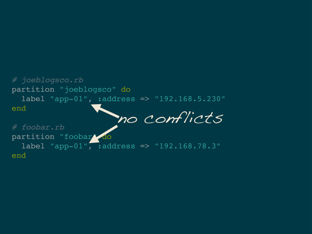 """# joeblogsco.rb partition """"joeblogsco"""" do label..."""