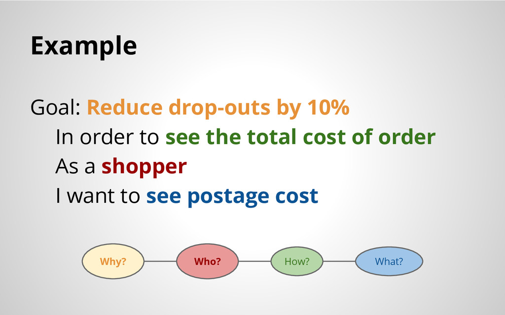 Goal: Reduce drop-outs by 10% In order to see t...