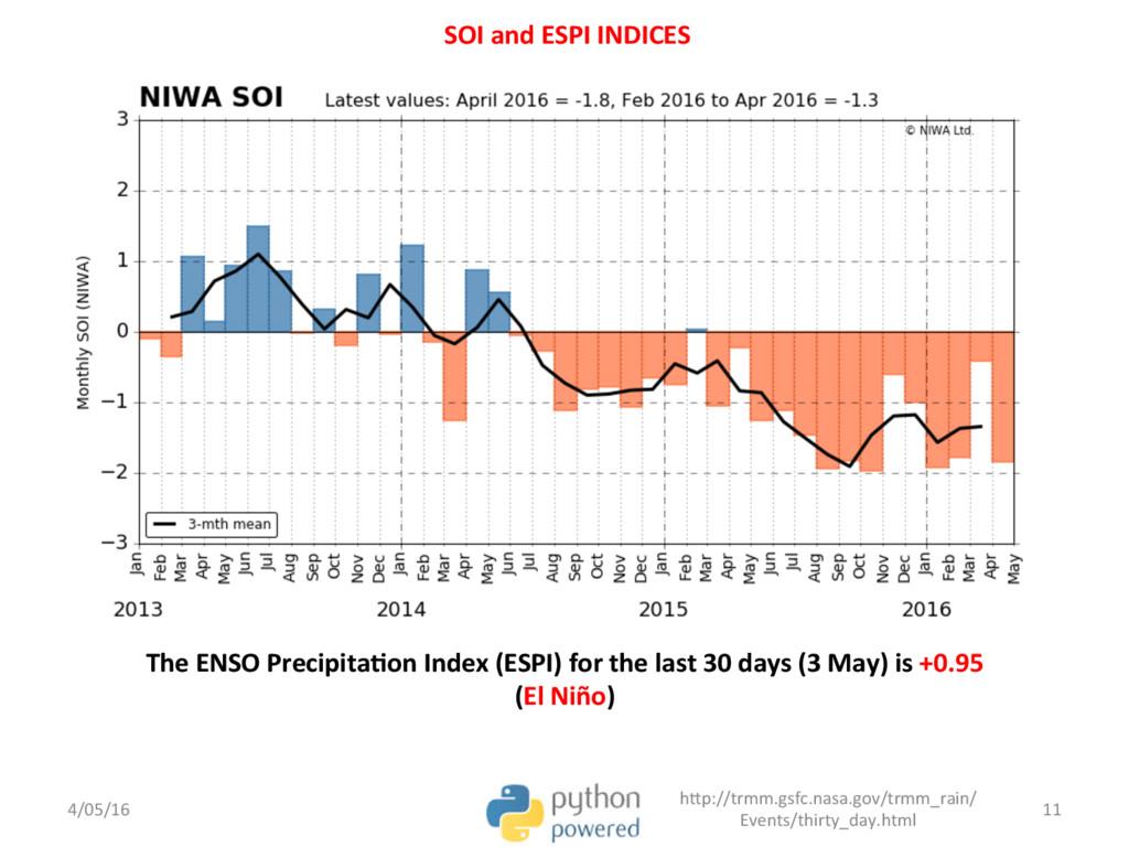 The ENSO Precipita;on Index (ESPI) for the last...