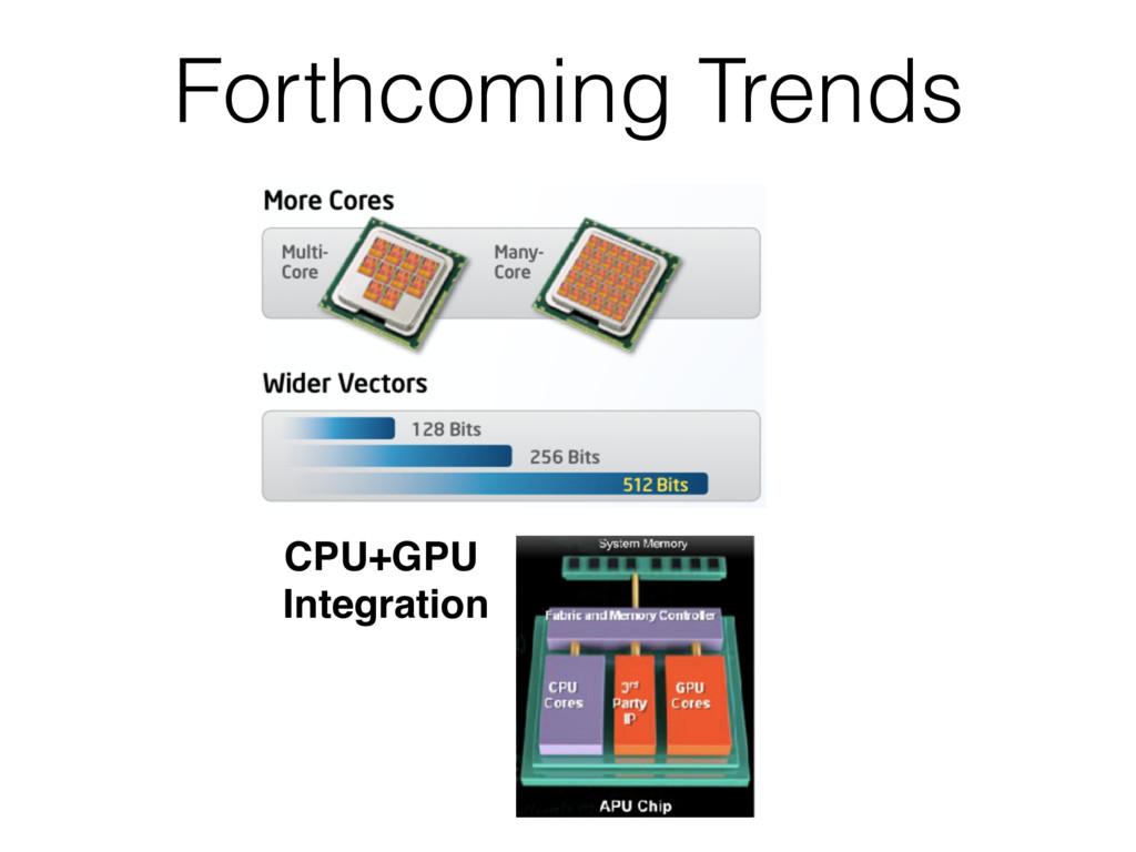 Forthcoming Trends CPU+GPU Integration