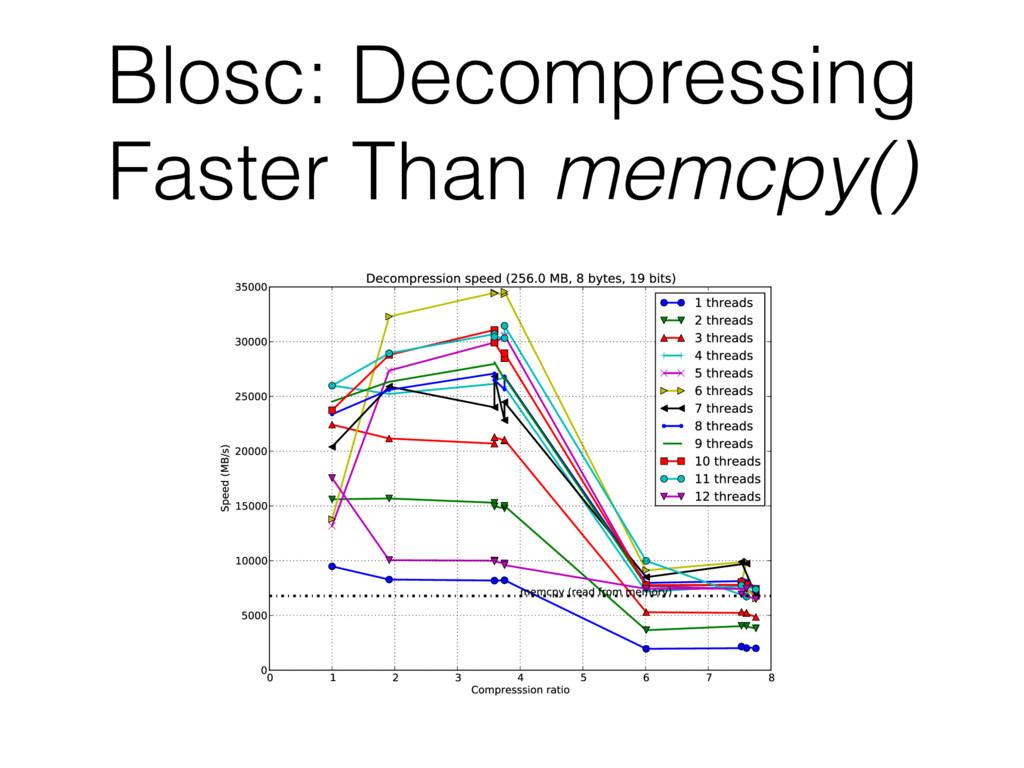 Blosc: Decompressing Faster Than memcpy()