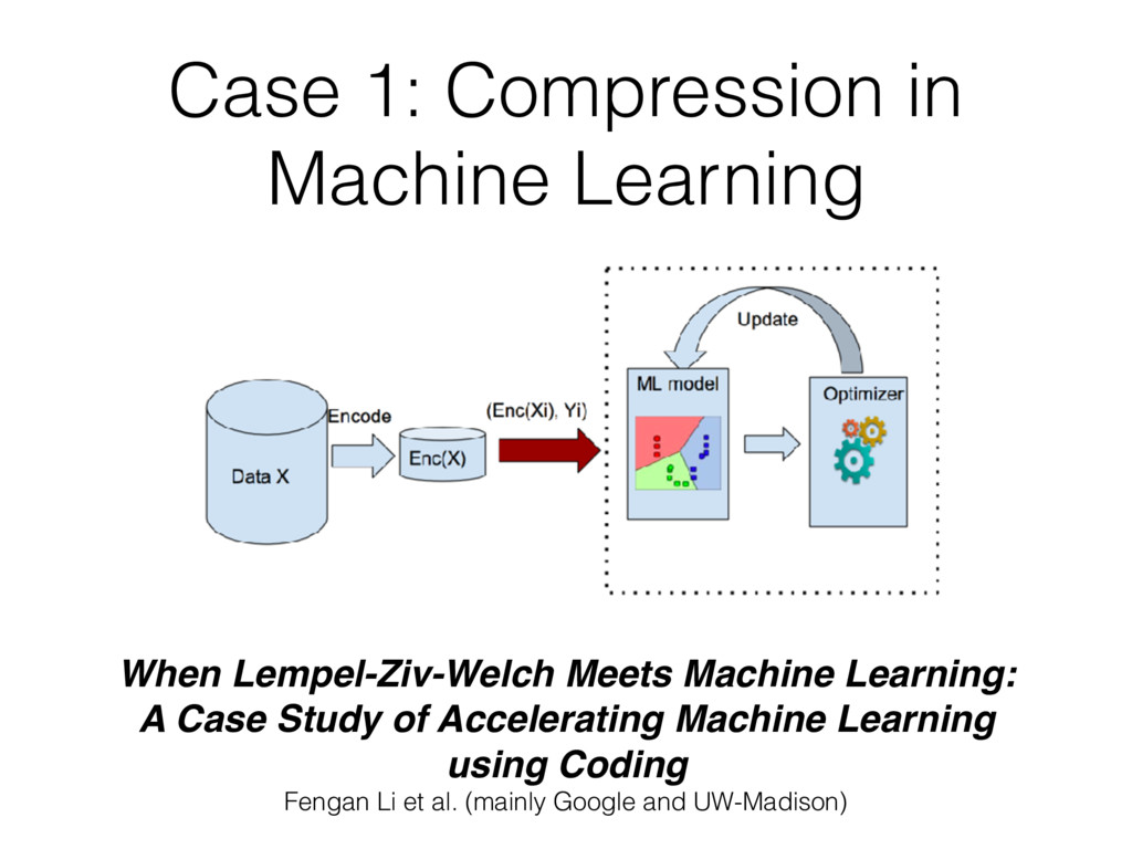 Case 1: Compression in Machine Learning When Le...