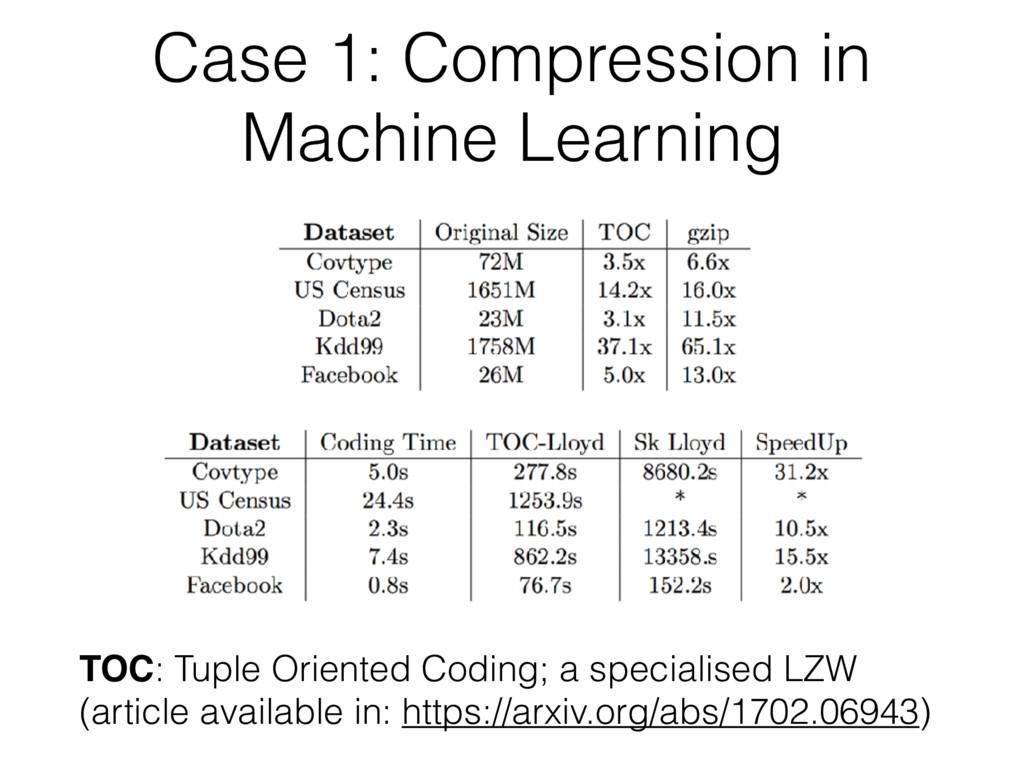 Case 1: Compression in Machine Learning TOC: Tu...