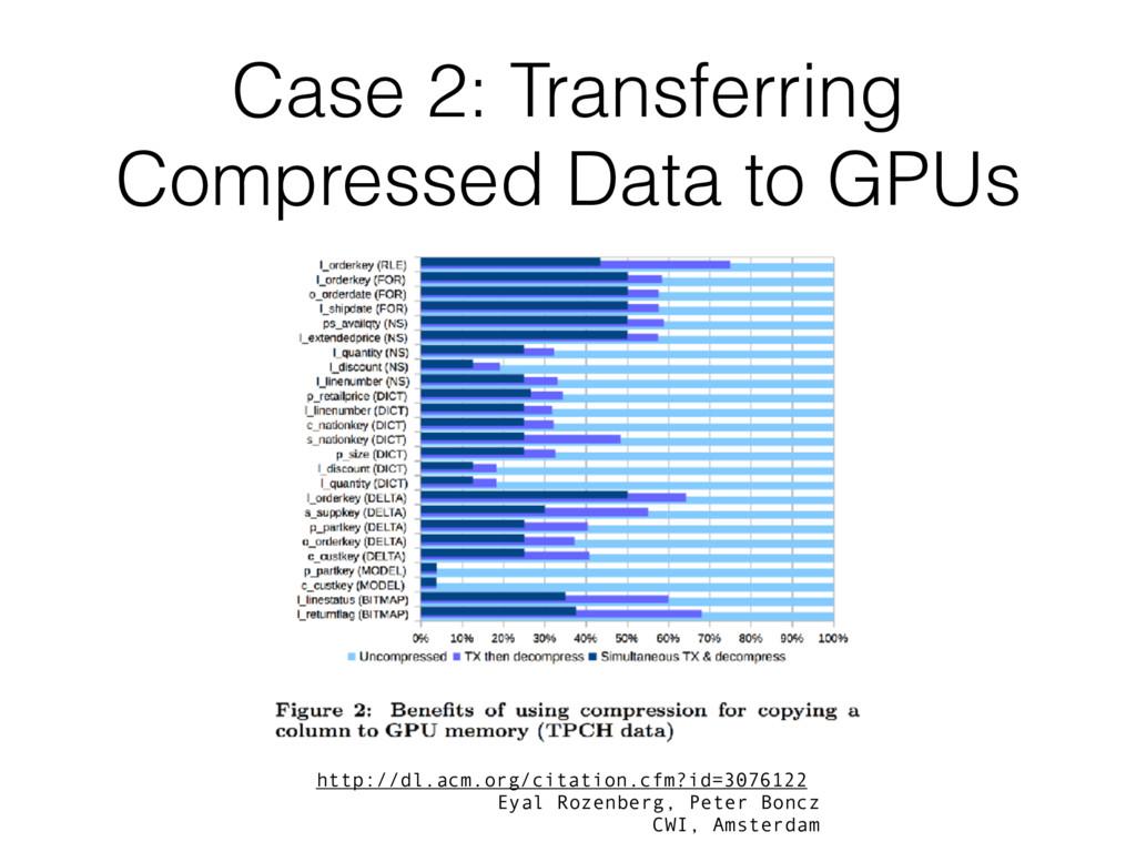 Case 2: Transferring Compressed Data to GPUs ht...