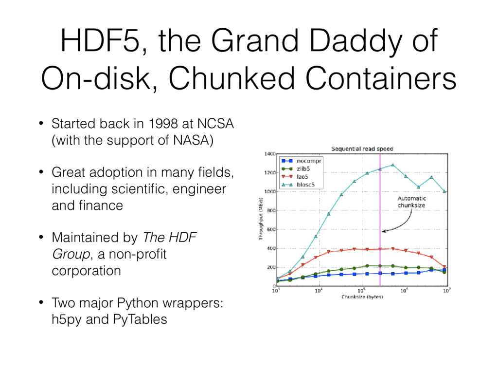 HDF5, the Grand Daddy of On-disk, Chunked Conta...