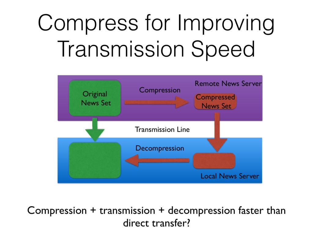 Compress for Improving Transmission Speed Trans...