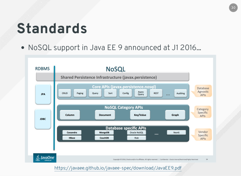 Standards NoSQL support in Java EE 9 announced ...