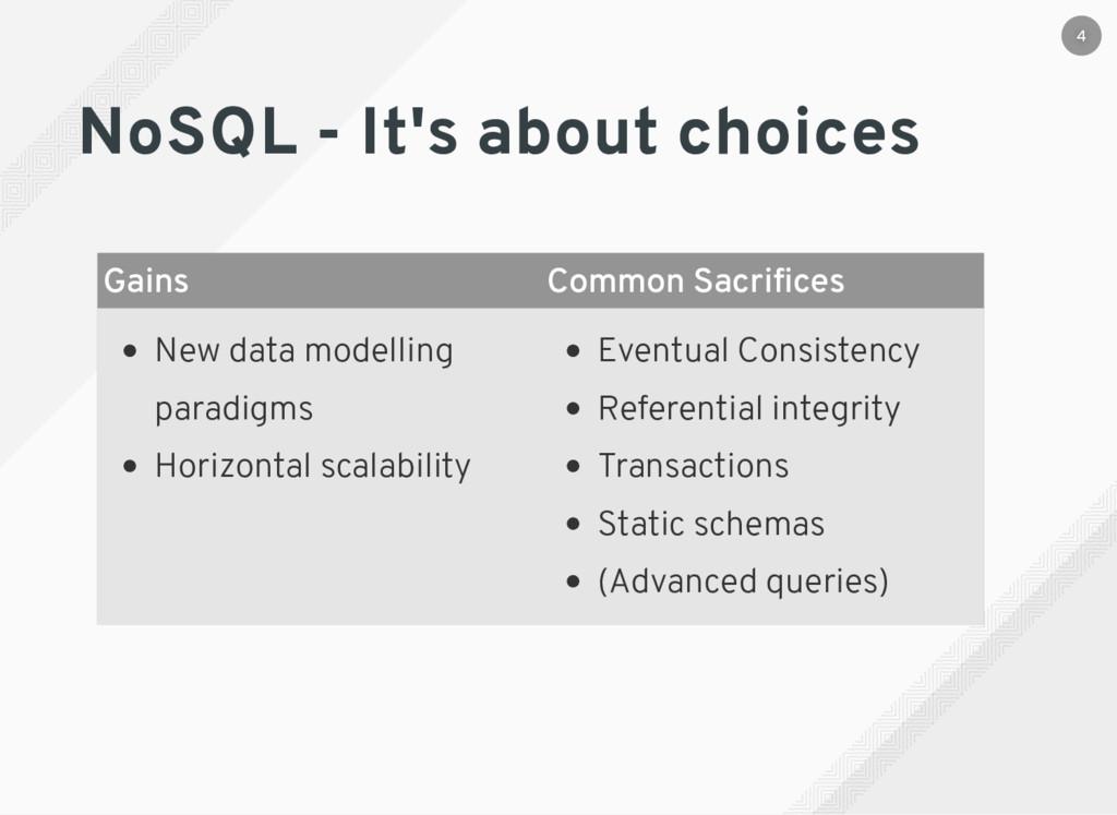 NoSQL - It's about choices Gains Common Sacrific...