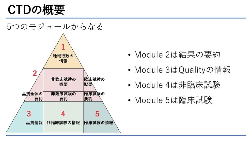 CTDの概要 5つのモジュールからなる 地域行政の 情報 1 品質情報 3 非臨床試験の情報 ...