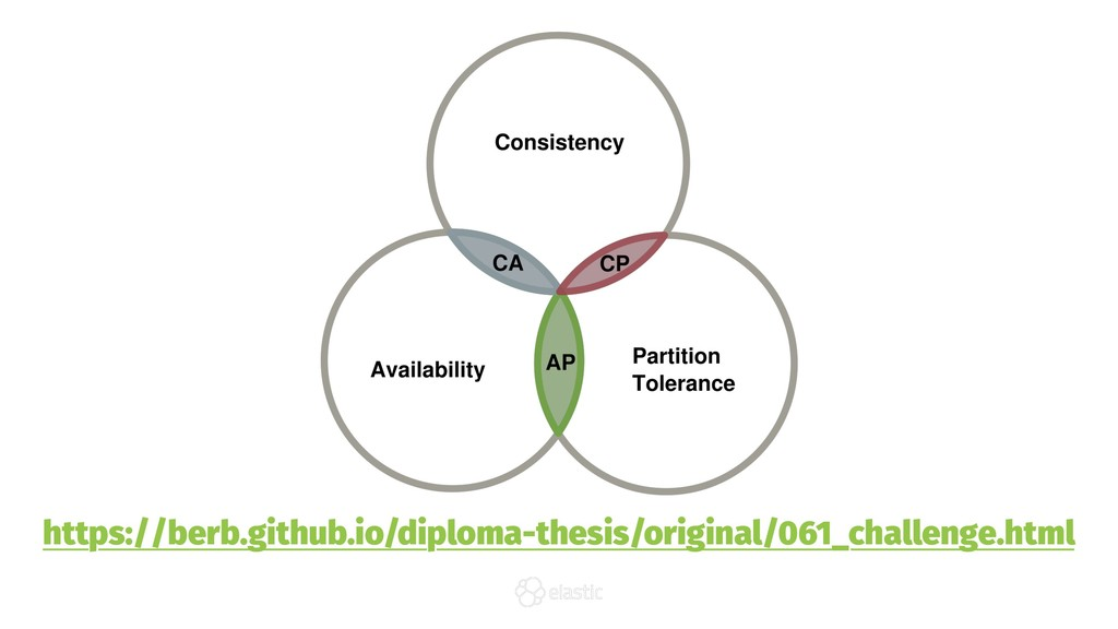 https://berb.github.io/diploma-thesis/original/...