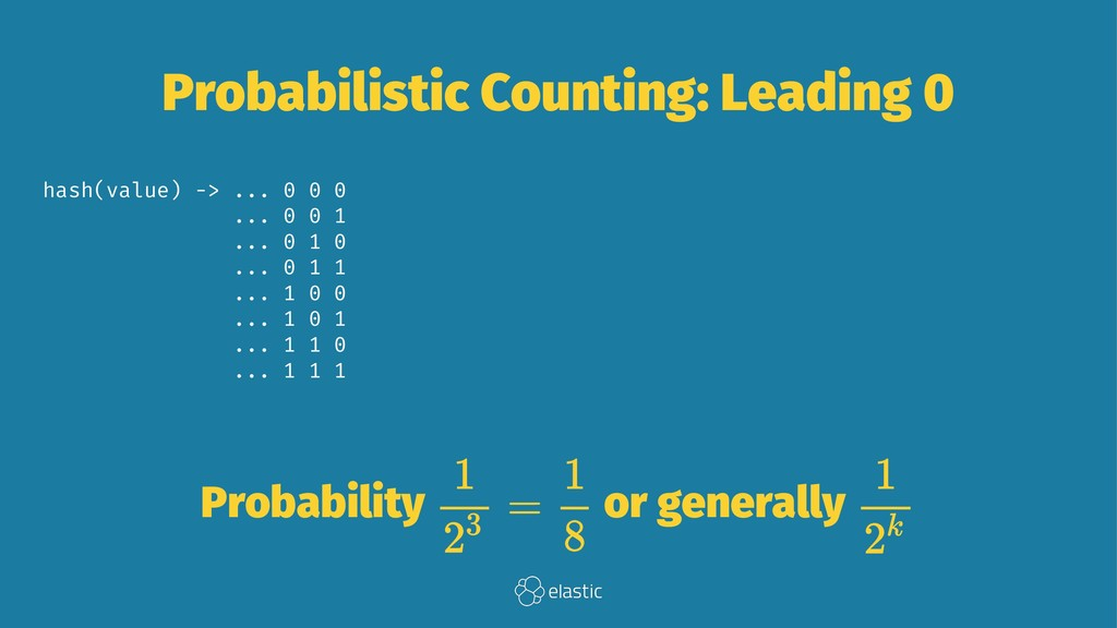 Probabilistic Counting: Leading 0 hash(value) -...