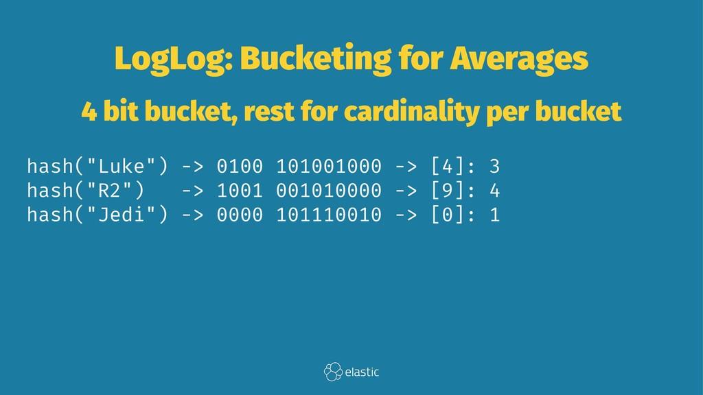 LogLog: Bucketing for Averages 4 bit bucket, re...