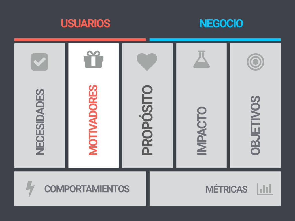 USUARIOS NEGOCIO NECESIDADES MOTIVADORES PROPÓS...