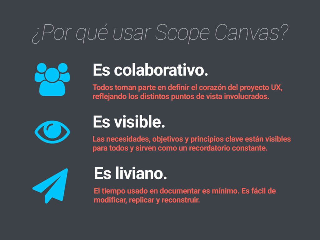 ¿Por qué usar Scope Canvas? Es colaborativo. To...