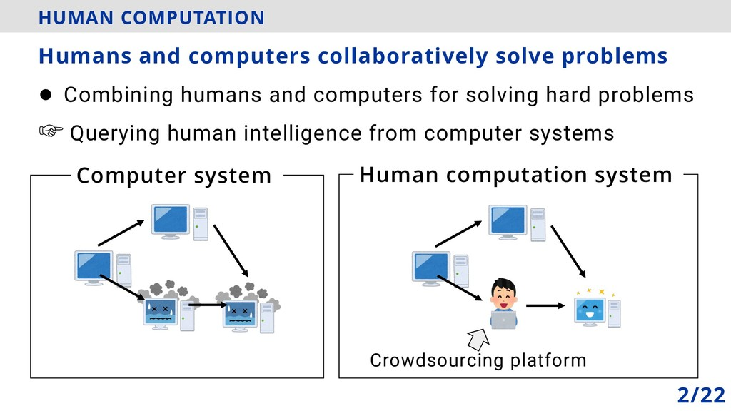 ! Combining humans and computers for solving ha...