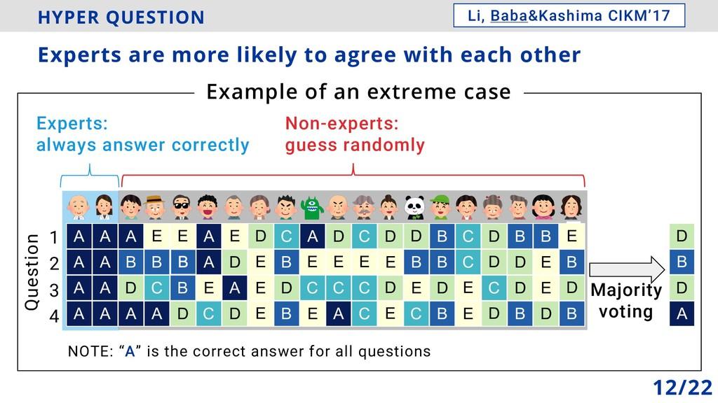 HYPER QUESTION C A A E D E A D A C A B B C A A ...