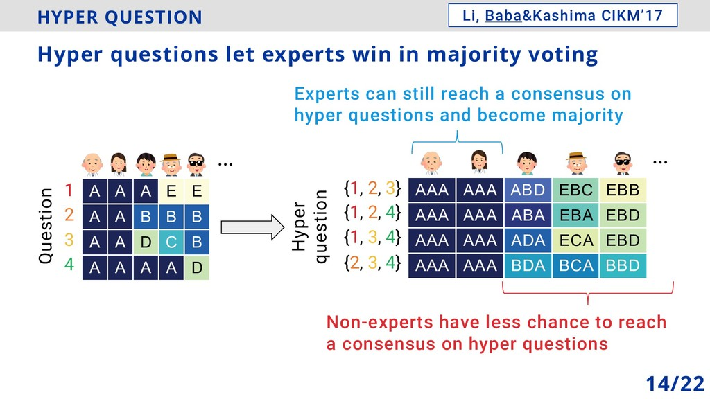 HYPER QUESTION 1 2 3 4 B B B A A A A A A A A A ...