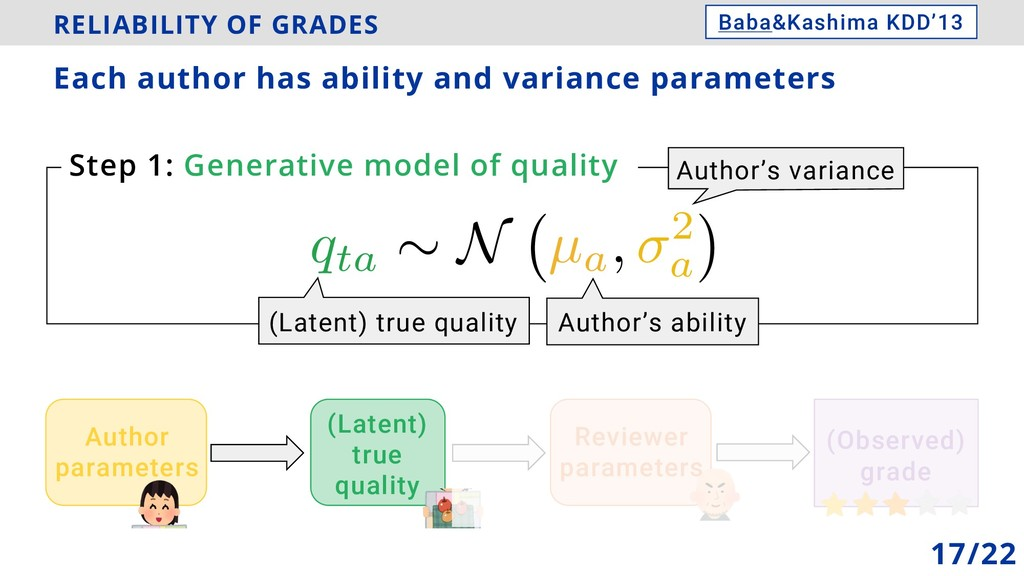 RELIABILITY OF GRADES Each author has ability a...