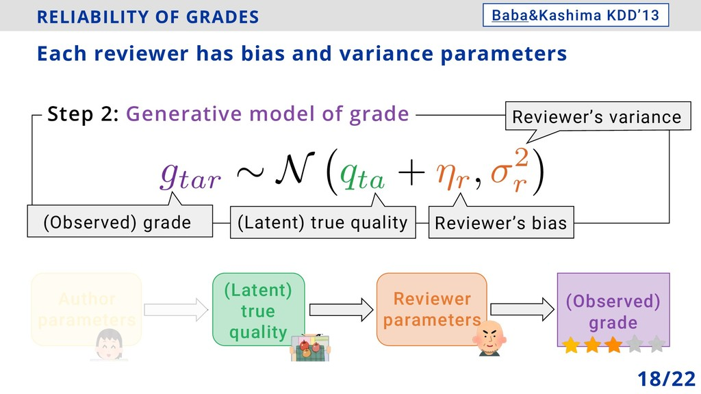 RELIABILITY OF GRADES Each reviewer has bias an...