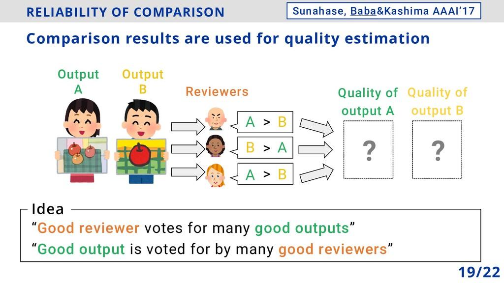 ? Quality of output A Output A Output B A A B B...
